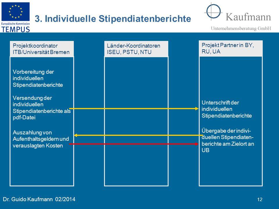 Dr. Guido Kaufmann 02/2014 12 3. Individuelle Stipendiatenberichte Projektkoordinator ITB/Universität Bremen Vorbereitung der individuellen Stipendiat