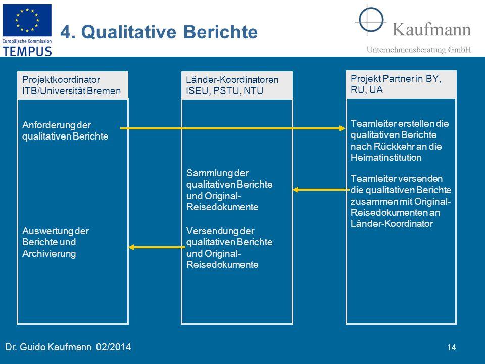 Dr. Guido Kaufmann 02/2014 14 4. Qualitative Berichte Projektkoordinator ITB/Universität Bremen Anforderung der qualitativen Berichte Sammlung der qua