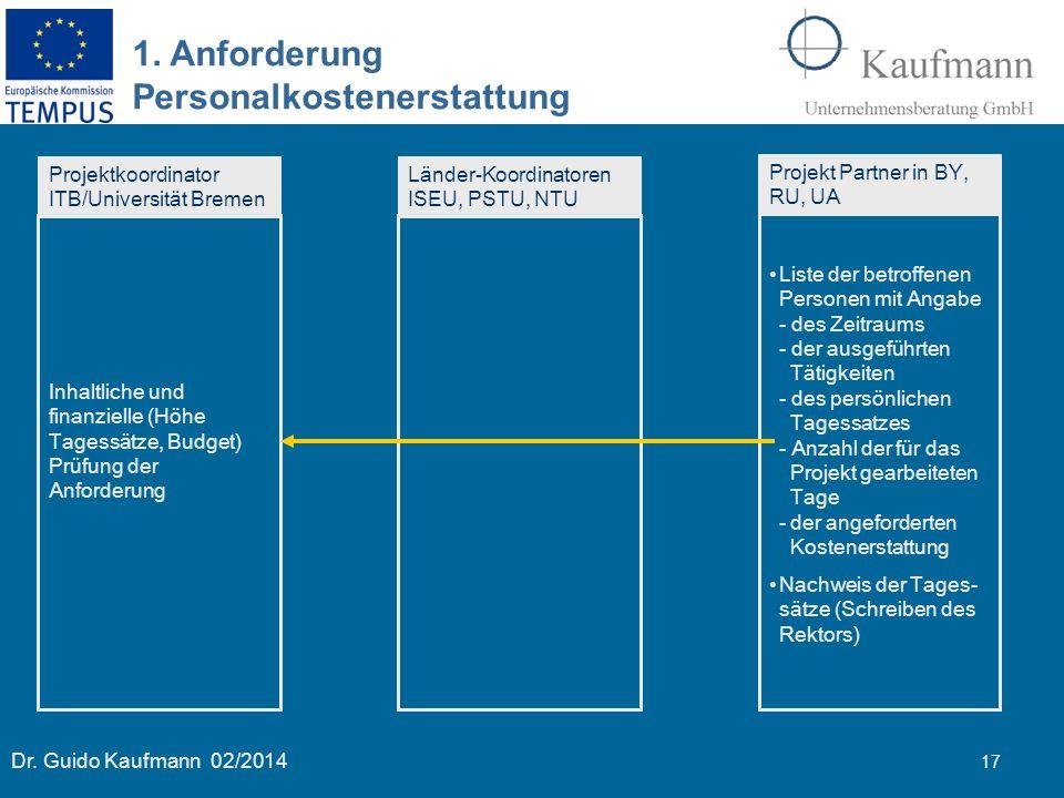Dr. Guido Kaufmann 02/2014 17 1. Anforderung Personalkostenerstattung Projektkoordinator ITB/Universität Bremen Länder-Koordinatoren ISEU, PSTU, NTU P