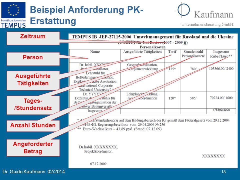 Dr. Guido Kaufmann 02/2014 18 Beispiel Anforderung PK- Erstattung Zeitraum Person Ausgeführte Tätigkeiten Tages- /Stundensatz Anzahl Stunden Angeforde