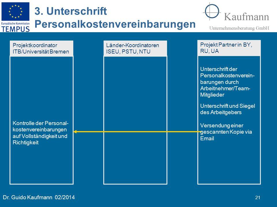 Dr. Guido Kaufmann 02/2014 21 3. Unterschrift Personalkostenvereinbarungen Projektkoordinator ITB/Universität Bremen Länder-Koordinatoren ISEU, PSTU,
