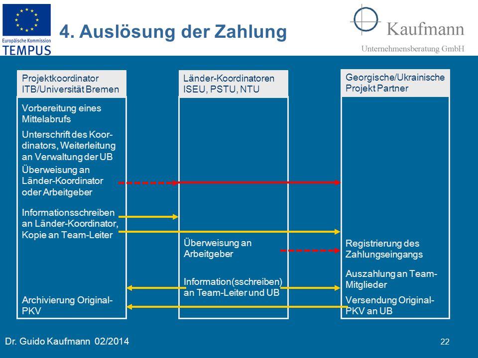 Dr. Guido Kaufmann 02/2014 22 4. Auslösung der Zahlung Projektkoordinator ITB/Universität Bremen Länder-Koordinatoren ISEU, PSTU, NTU Georgische/Ukrai