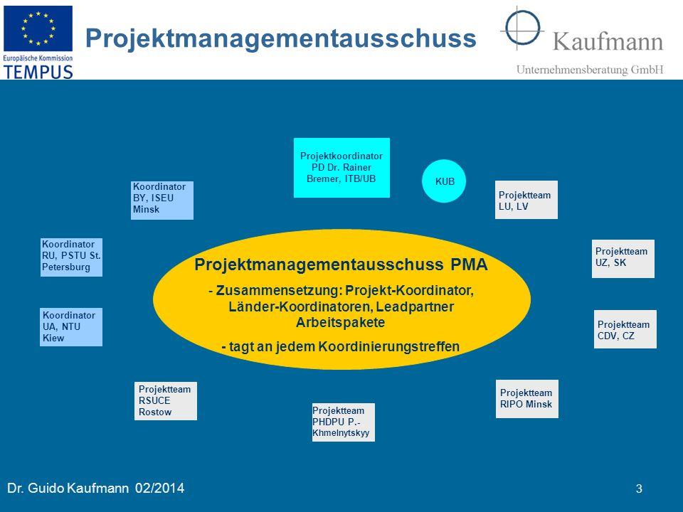 Dr. Guido Kaufmann 02/2014 3 Projektmanagementausschuss PMA - Zusammensetzung: Projekt-Koordinator, Länder-Koordinatoren, Leadpartner Arbeitspakete -