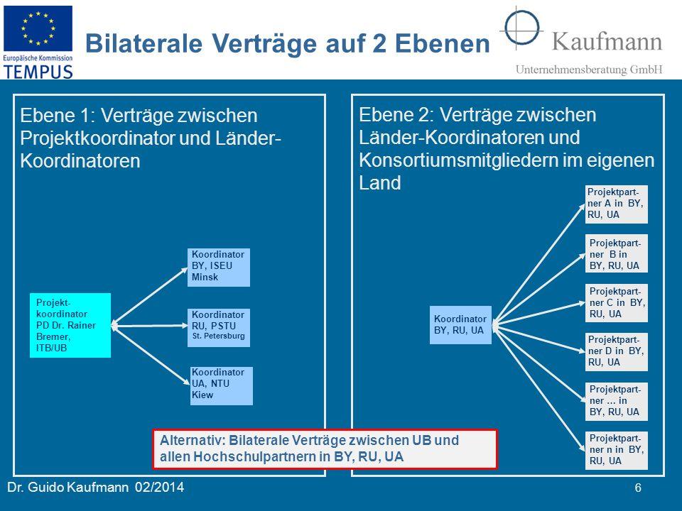 Dr. Guido Kaufmann 02/2014 6 Bilaterale Verträge auf 2 Ebenen Projekt- koordinator PD Dr. Rainer Bremer, ITB/UB Koordinator BY, ISEU Minsk Koordinator