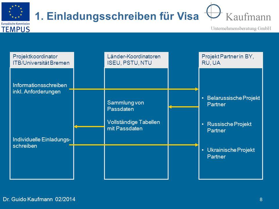 Dr. Guido Kaufmann 02/2014 8 1. Einladungsschreiben für Visa Projektkoordinator ITB/Universität Bremen Länder-Koordinatoren ISEU, PSTU, NTU Projekt Pa