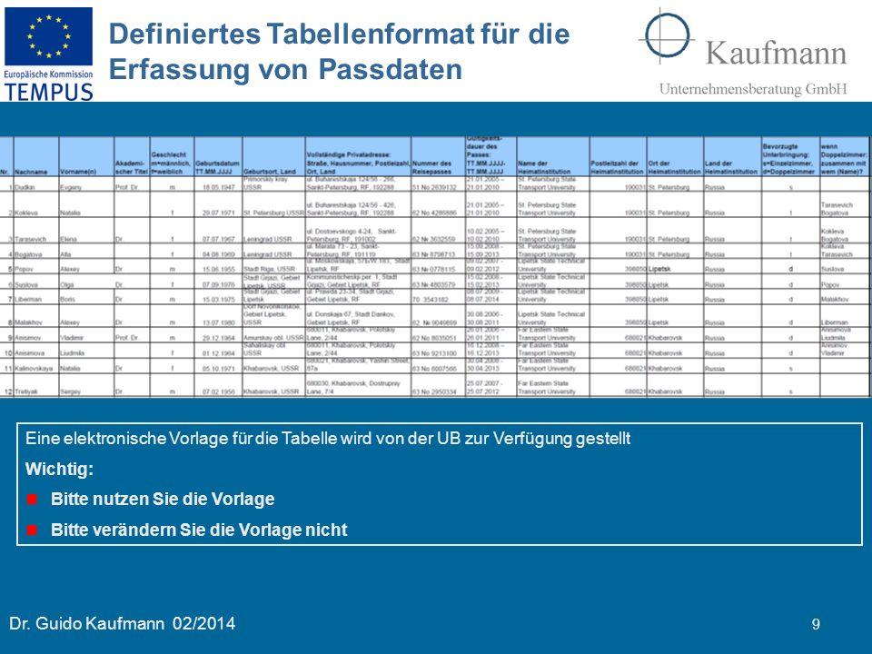 Dr. Guido Kaufmann 02/2014 9 Definiertes Tabellenformat für die Erfassung von Passdaten Eine elektronische Vorlage für die Tabelle wird von der UB zur