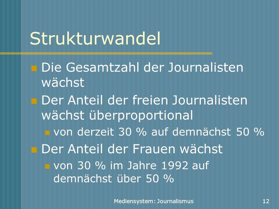 Mediensystem: Journalismus12 Strukturwandel Die Gesamtzahl der Journalisten wächst Der Anteil der freien Journalisten wächst überproportional von derz