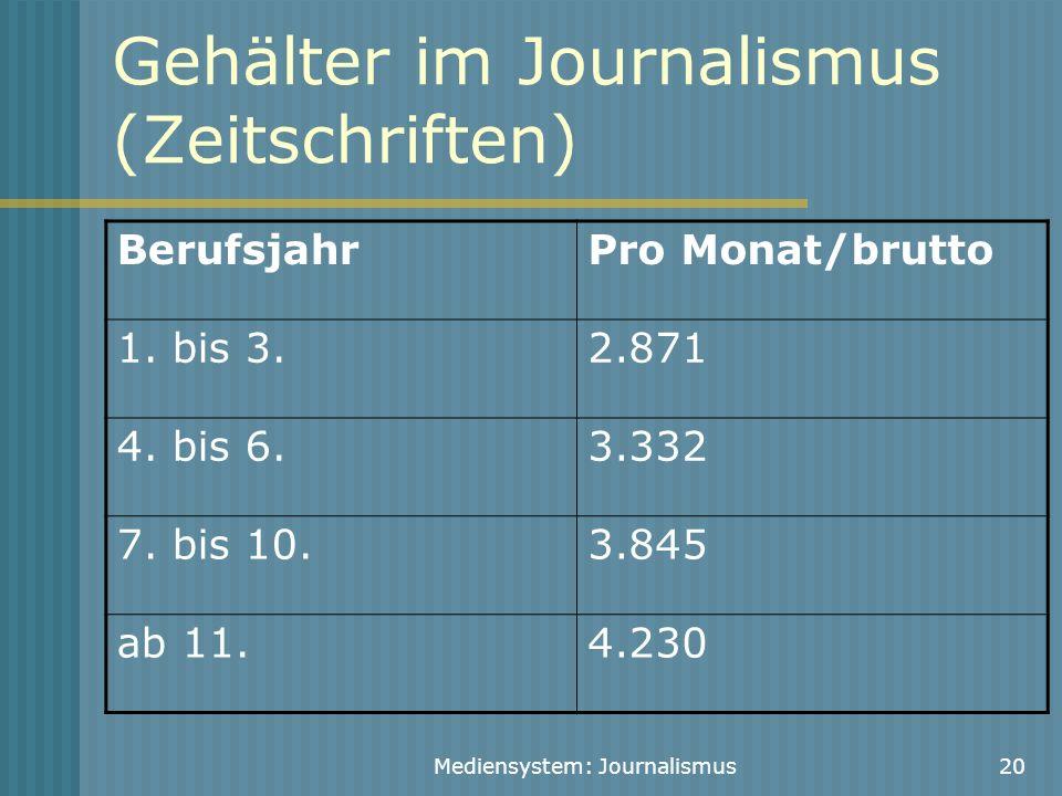 Mediensystem: Journalismus20 Gehälter im Journalismus (Zeitschriften) BerufsjahrPro Monat/brutto 1. bis 3.2.871 4. bis 6.3.332 7. bis 10.3.845 ab 11.4