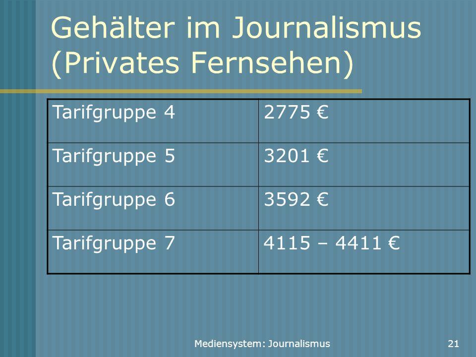 Mediensystem: Journalismus21 Gehälter im Journalismus (Privates Fernsehen) Tarifgruppe 42775 € Tarifgruppe 53201 € Tarifgruppe 63592 € Tarifgruppe 741