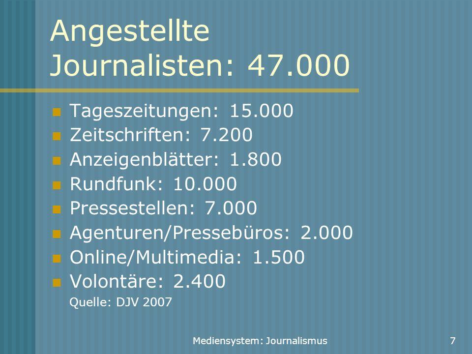 Mediensystem: Journalismus8 Freie Journalisten: 25.000 Freie Journalisten im Hauptberuf Zählung schwierig: Verdeckte Arbeitslosigkeit Hauptauftraggeber: Zeitungen, Rundfunk + Zeitschriften