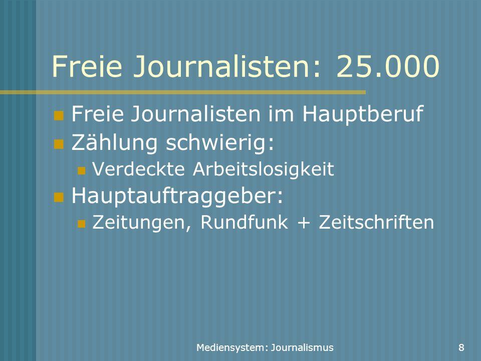 Mediensystem: Journalismus8 Freie Journalisten: 25.000 Freie Journalisten im Hauptberuf Zählung schwierig: Verdeckte Arbeitslosigkeit Hauptauftraggebe