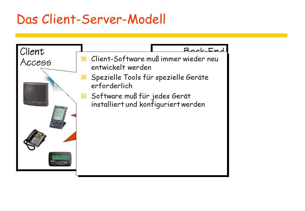 zClient-Software muß immer wieder neu entwickelt werden zSpezielle Tools für spezielle Geräte erforderlich zSoftware muß für jedes Gerät installiert und konfiguriert werden