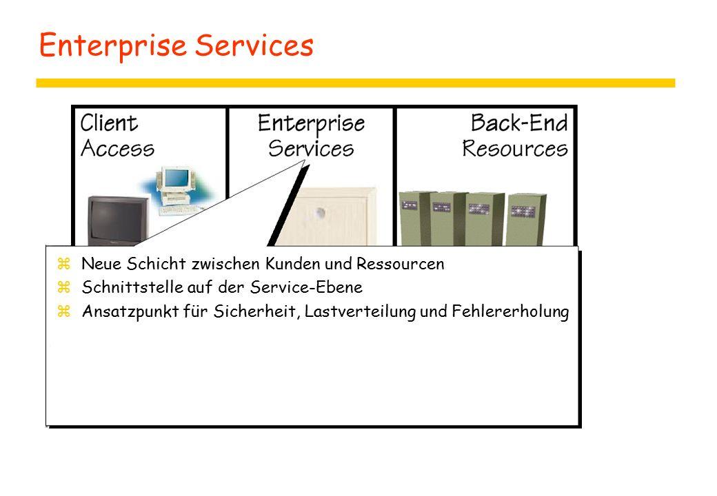 zNeue Schicht zwischen Kunden und Ressourcen zSchnittstelle auf der Service-Ebene zAnsatzpunkt für Sicherheit, Lastverteilung und Fehlererholung