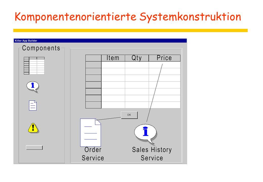 Komponentenorientierte Systemkonstruktion
