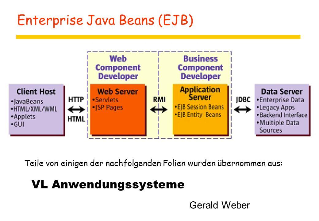 Enterprise Java Beans (EJB) Teile von einigen der nachfolgenden Folien wurden übernommen aus: VL Anwendungssysteme Gerald Weber