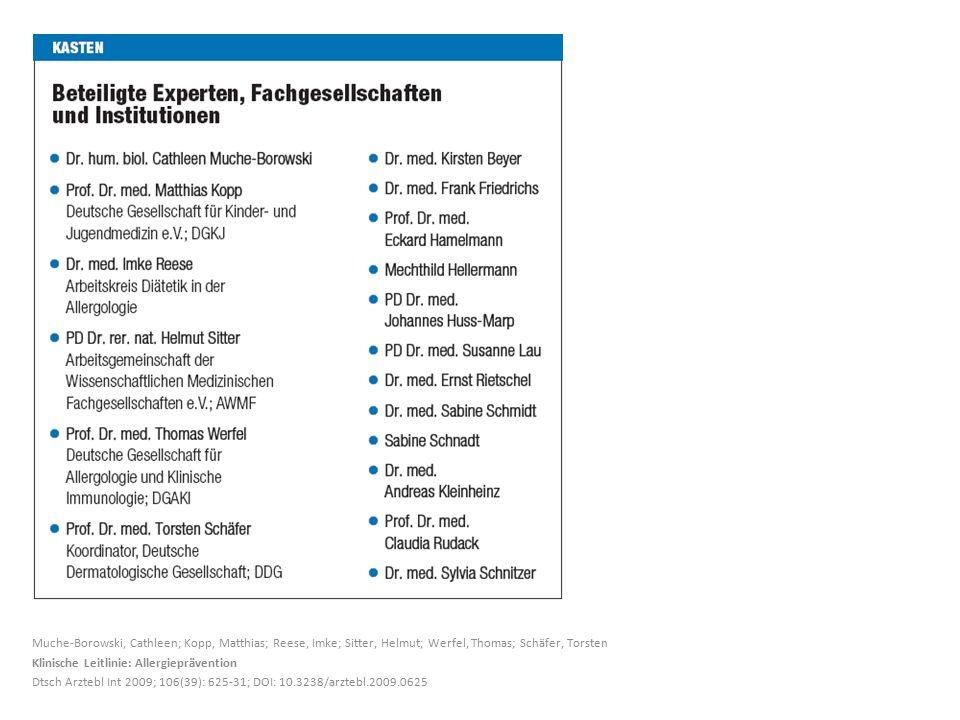 Muche-Borowski, Cathleen; Kopp, Matthias; Reese, Imke; Sitter, Helmut; Werfel, Thomas; Schäfer, Torsten Klinische Leitlinie: Allergieprävention Dtsch