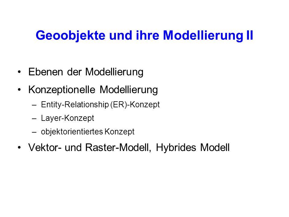 Geoobjekte und ihre Modellierung II Ebenen der Modellierung Konzeptionelle Modellierung –Entity-Relationship (ER)-Konzept –Layer-Konzept –objektorient