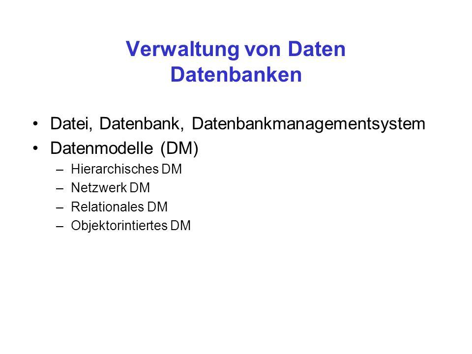 Verwaltung von Daten Datenbanken Datei, Datenbank, Datenbankmanagementsystem Datenmodelle (DM) –Hierarchisches DM –Netzwerk DM –Relationales DM –Objek