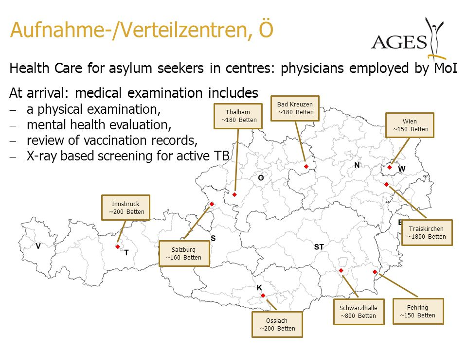 Aufnahme-/Verteilzentren, Ö Innsbruck ~200 Betten Ossiach ~200 Betten Health Care for asylum seekers in centres: physicians employed by MoI At arrival