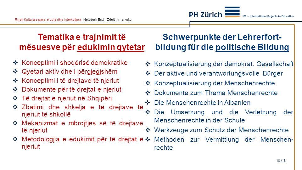 Rrjeti Kultura e parë, e dytë dhe interkultura Netzëerk Erst-, Zëeit-, Interkultur Tematika e trajnimit të mësuesve për edukimin qytetar  Konceptimi i shoqërisë demokratike  Qyetari aktiv dhe i përgjegjshëm  Konceptimi i të drejtave të njeriut  Dokumente për të drejtat e njeriut  Të drejtat e njeriut në Shqipëri  Zbatimi dhe shkelja e të drejtave të njeriut të shkollë  Mekanizmat e mbrojtjes së të drejtave të njeriut  Metodologjia e edukimit për të drejtat e njeriut  Konzeptualisierung der demokrat.