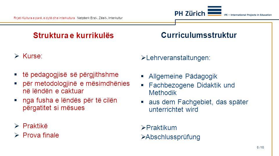 Rrjeti Kultura e parë, e dytë dhe interkultura Netzëerk Erst-, Zëeit-, Interkultur Struktura e kurrikulës  Kurse:  të pedagogjisë së përgjithshme  për metodologjinë e mësimdhënies në lëndën e caktuar  nga fusha e lëndës për të cilën përgatitet si mësues  Praktikë  Prova finale Curriculumsstruktur  Lehrveranstaltungen:  Allgemeine Pädagogik  Fachbezogene Didaktik und Methodik  aus dem Fachgebiet, das später unterrichtet wird  Praktikum  Abschlussprüfung 6 /16