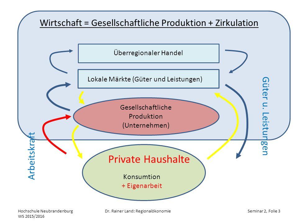 Wirtschaft = Gesellschaftliche Produktion + Zirkulation Hochschule Neubrandenburg WS 2015/2016 Dr. Rainer Land: RegionalökonomieSeminar 2, Folie 3 Pri