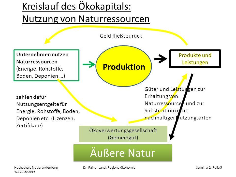 Kreislauf des Ökokapitals: Nutzung von Naturressourcen Hochschule Neubrandenburg WS 2015/2016 Dr. Rainer Land: RegionalökonomieSeminar 2, Folie 5 Prod