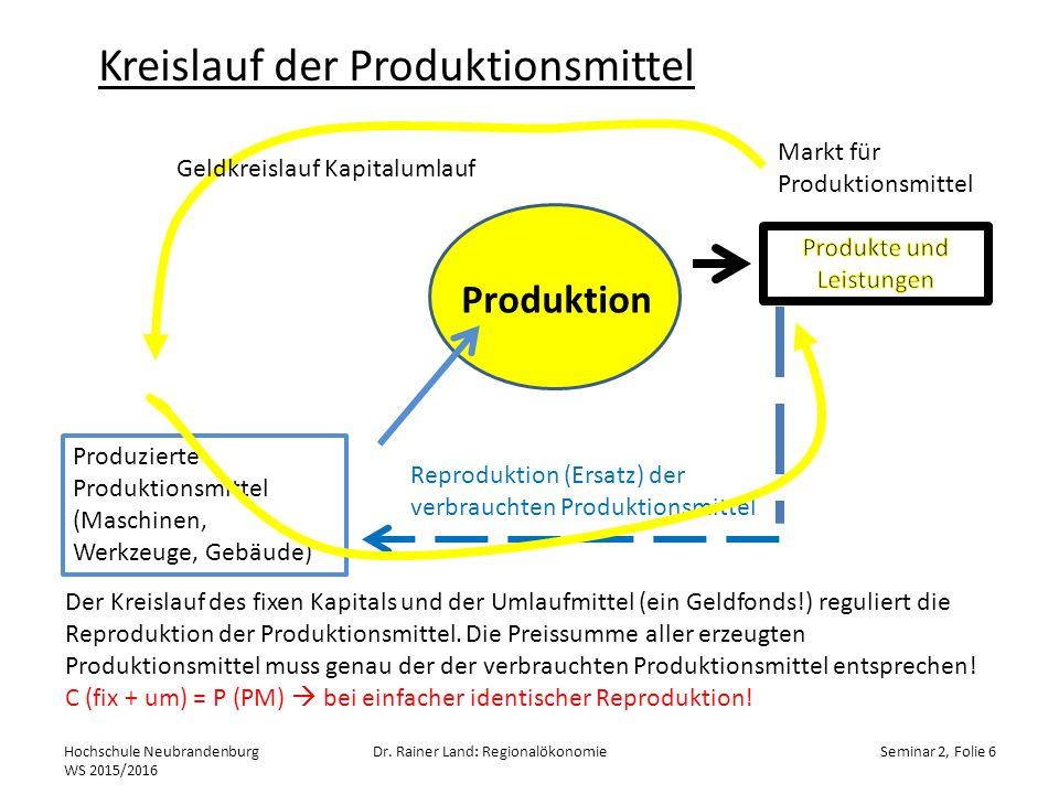 Kreislauf der Produktionsmittel Hochschule Neubrandenburg WS 2015/2016 Dr. Rainer Land: RegionalökonomieSeminar 2, Folie 6 Produktion Produzierte Prod