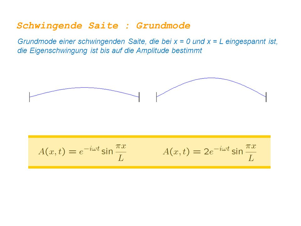 Grundmode einer schwingenden Saite, die bei x = 0 und x = L eingespannt ist, die Eigenschwingung ist bis auf die Amplitude bestimmt Schwingende Saite