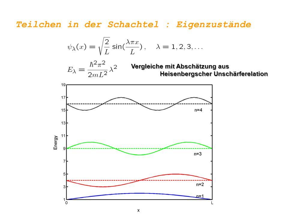 Teilchen in der Schachtel : Eigenzustände Vergleiche mit Abschätzung aus Heisenbergscher Unschärferelation