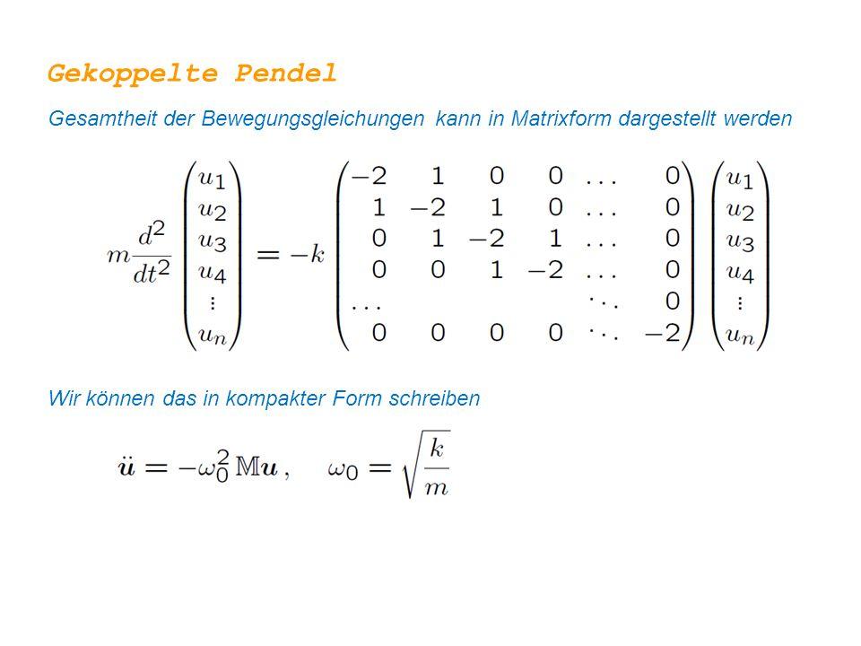 Matrizen Eine allgemeine Matrix dreht … … und skaliert einen Vektor Wird ein Vektor nur skaliert aber nicht gedreht, so nennt man ihn einen Eigenvektor und den Skalierungsfaktor den zugehörigen Eigenwert