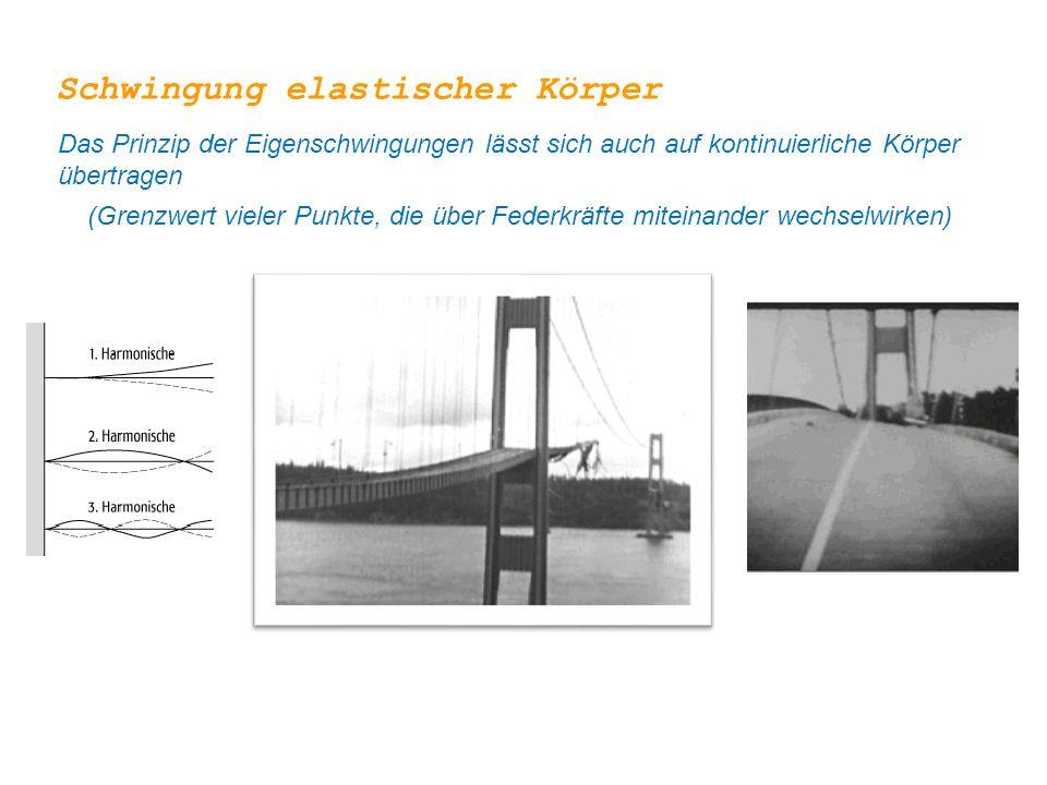 Schwingung elastischer Körper Das Prinzip der Eigenschwingungen lässt sich auch auf kontinuierliche Körper übertragen (Grenzwert vieler Punkte, die üb