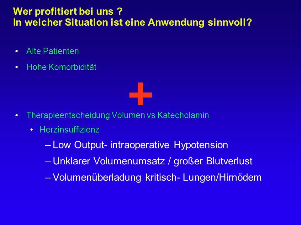 Wer profitiert bei uns ? In welcher Situation ist eine Anwendung sinnvoll? Alte Patienten Hohe Komorbidität Therapieentscheidung Volumen vs Katecholam