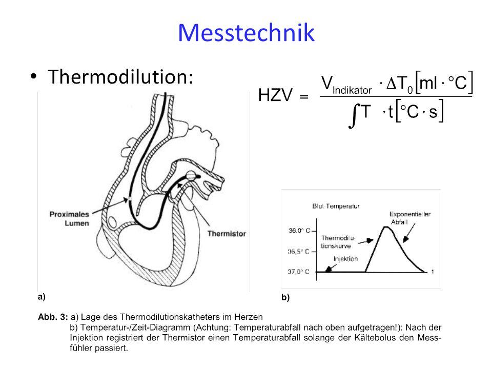 Messtechnik Thermodilution: