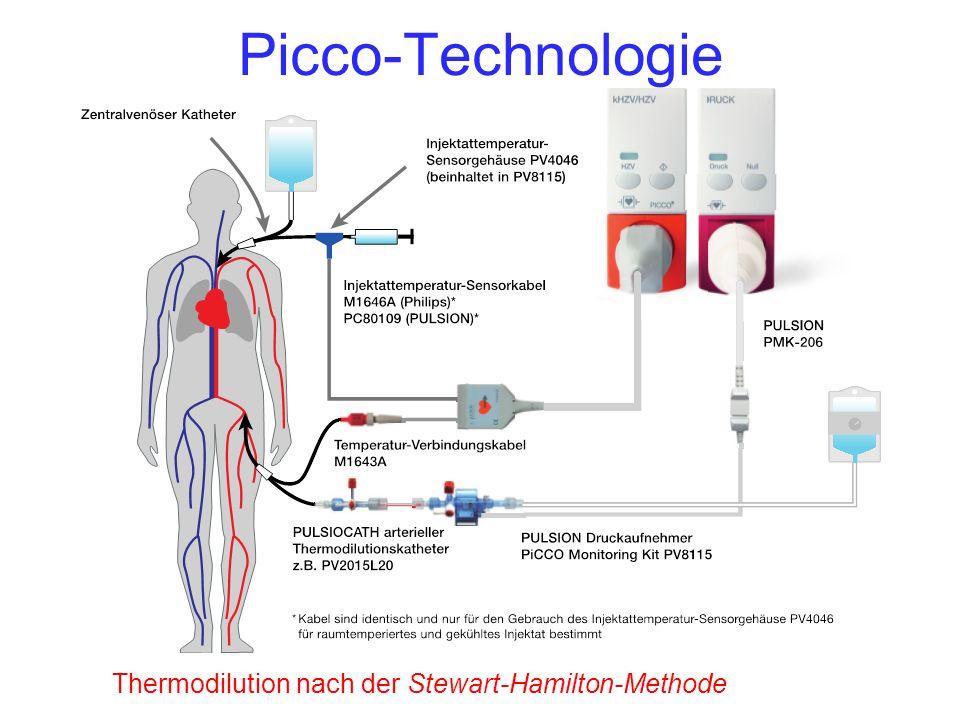 Picco-Technologie Thermodilution nach der Stewart-Hamilton-Methode