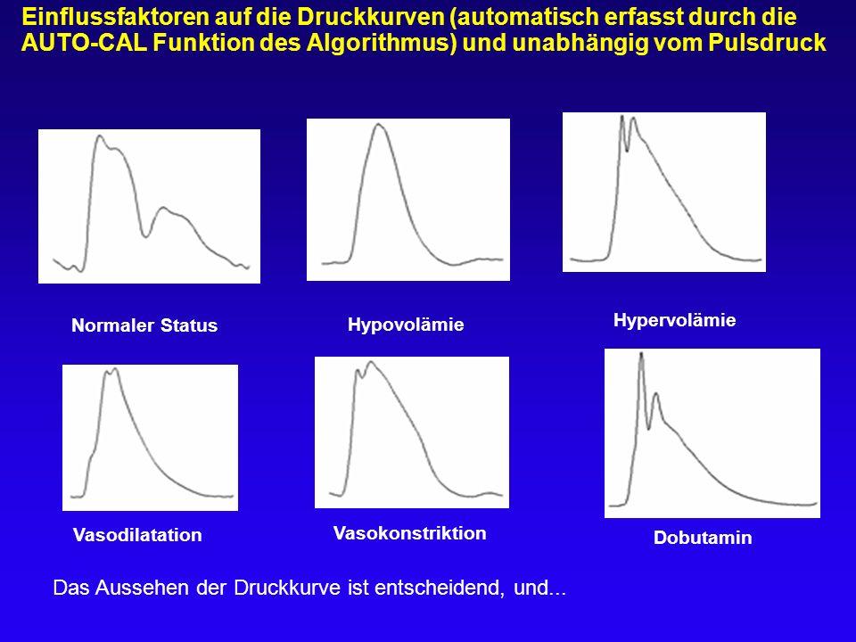 Einflussfaktoren auf die Druckkurven (automatisch erfasst durch die AUTO-CAL Funktion des Algorithmus) und unabhängig vom Pulsdruck Normaler Status Hy