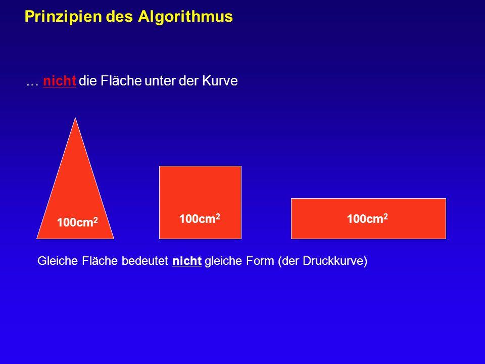 Prinzipien des Algorithmus 100cm 2 … nicht die Fläche unter der Kurve Gleiche Fläche bedeutet nicht gleiche Form (der Druckkurve)