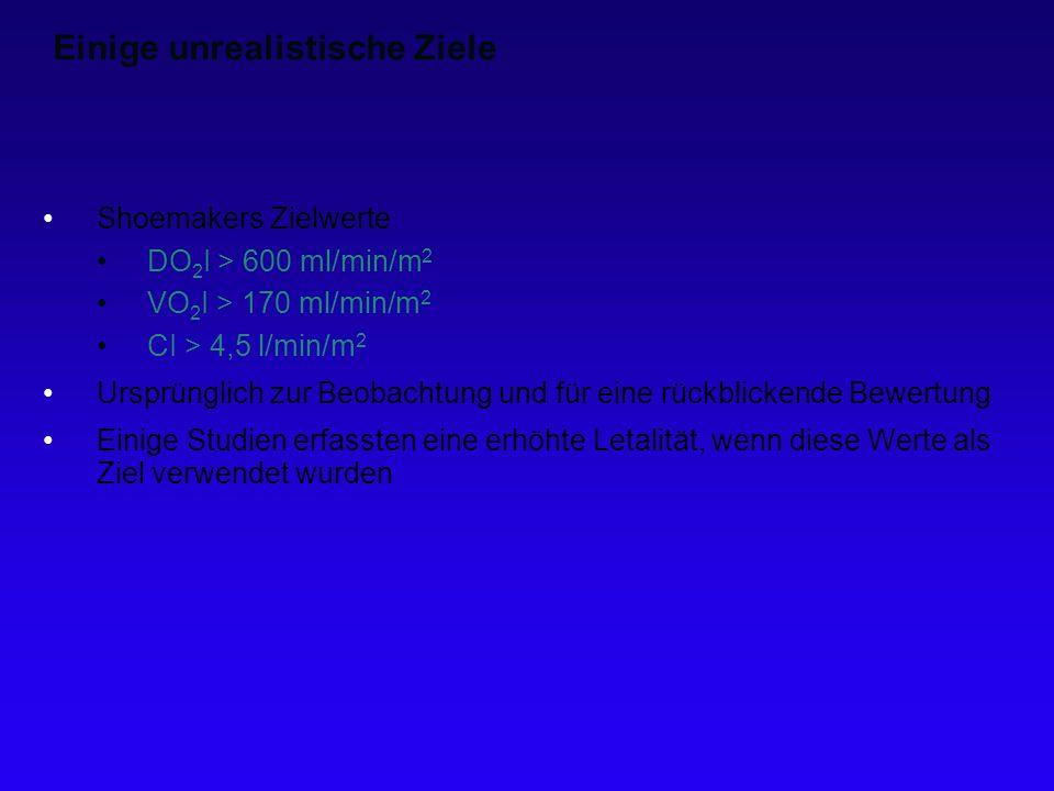 Einige unrealistische Ziele Shoemakers Zielwerte DO 2 I > 600 ml/min/m 2 VO 2 I > 170 ml/min/m 2 CI > 4,5 l/min/m 2 Ursprünglich zur Beobachtung und f