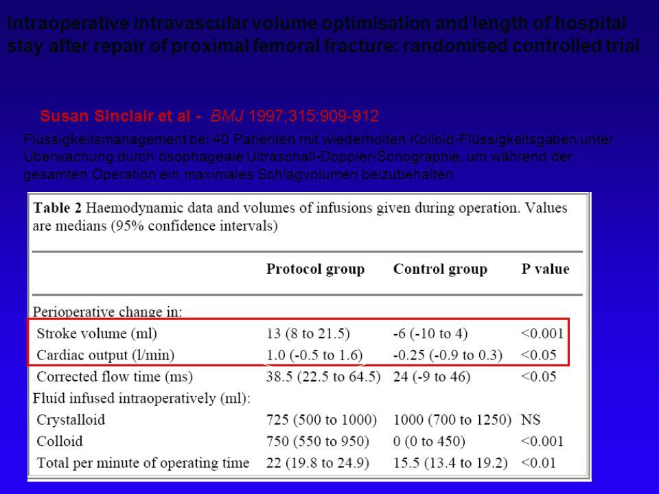 Susan Sinclair et al - BMJ 1997;315:909-912 Flüssigkeitsmanagement bei 40 Patienten mit wiederholten Kolloid-Flüssigkeitsgaben unter Überwachung durch