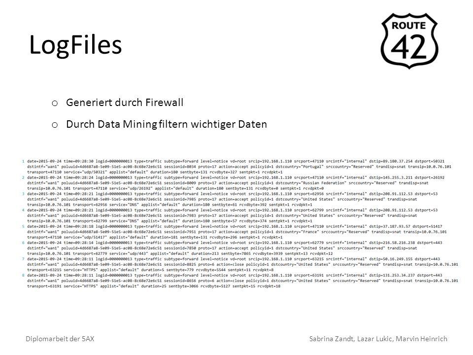 LogFiles Diplomarbeit der 5AXSabrina Zandt, Lazar Lukic, Marvin Heinrich o Generiert durch Firewall o Durch Data Mining filtern wichtiger Daten