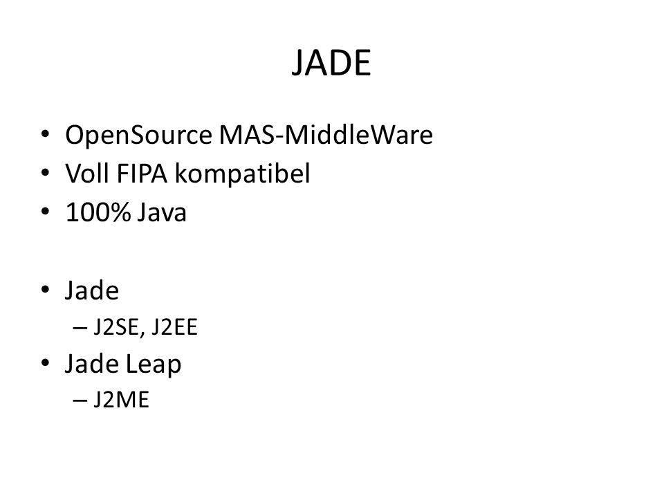 JADE OpenSource MAS-MiddleWare Voll FIPA kompatibel 100% Java Jade – J2SE, J2EE Jade Leap – J2ME