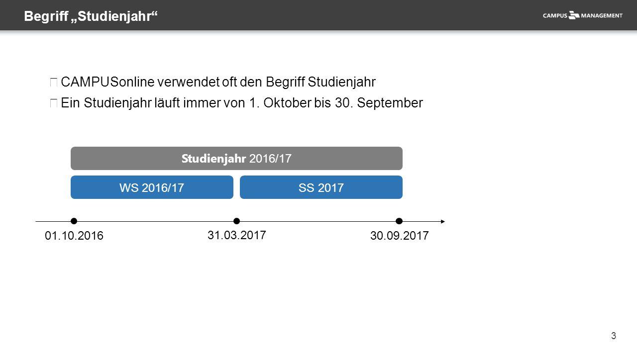 """3 Begriff """"Studienjahr"""" CAMPUSonline verwendet oft den Begriff Studienjahr Ein Studienjahr läuft immer von 1. Oktober bis 30. September 01.10.201630.0"""