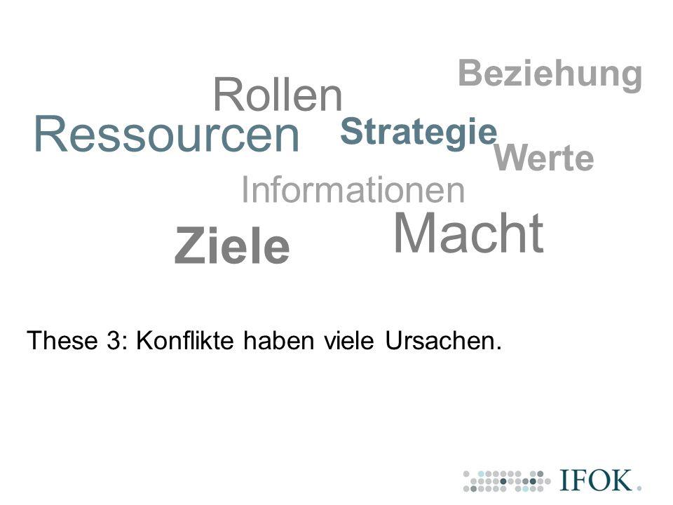 Ressourcen Informationen Rollen Strategie Werte Beziehung These 3: Konflikte haben viele Ursachen.