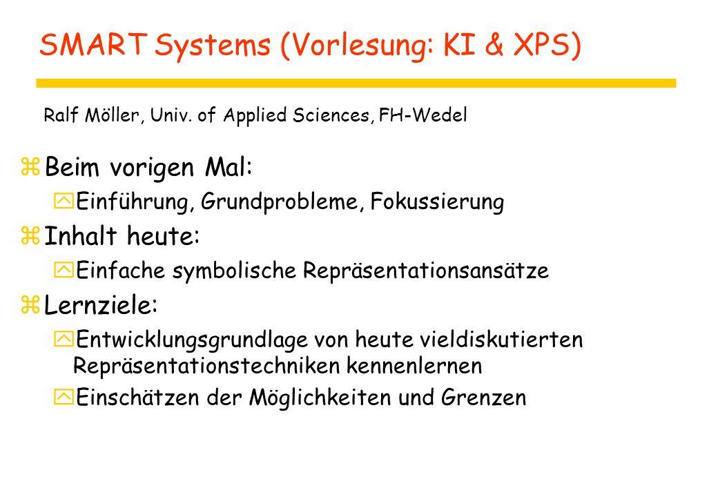 SMART Systems (Vorlesung: KI & XPS) zBeim vorigen Mal: yEinführung, Grundprobleme, Fokussierung zInhalt heute: yEinfache symbolische Repräsentationsansätze zLernziele: yEntwicklungsgrundlage von heute vieldiskutierten Repräsentationstechniken kennenlernen yEinschätzen der Möglichkeiten und Grenzen Ralf Möller, Univ.
