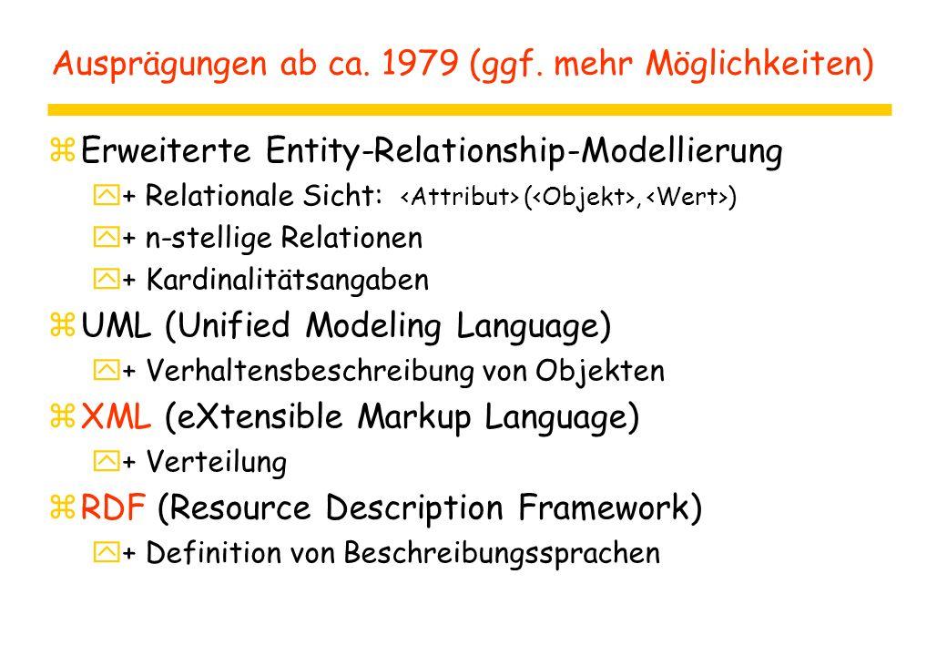 Ausprägungen ab ca. 1979 (ggf.