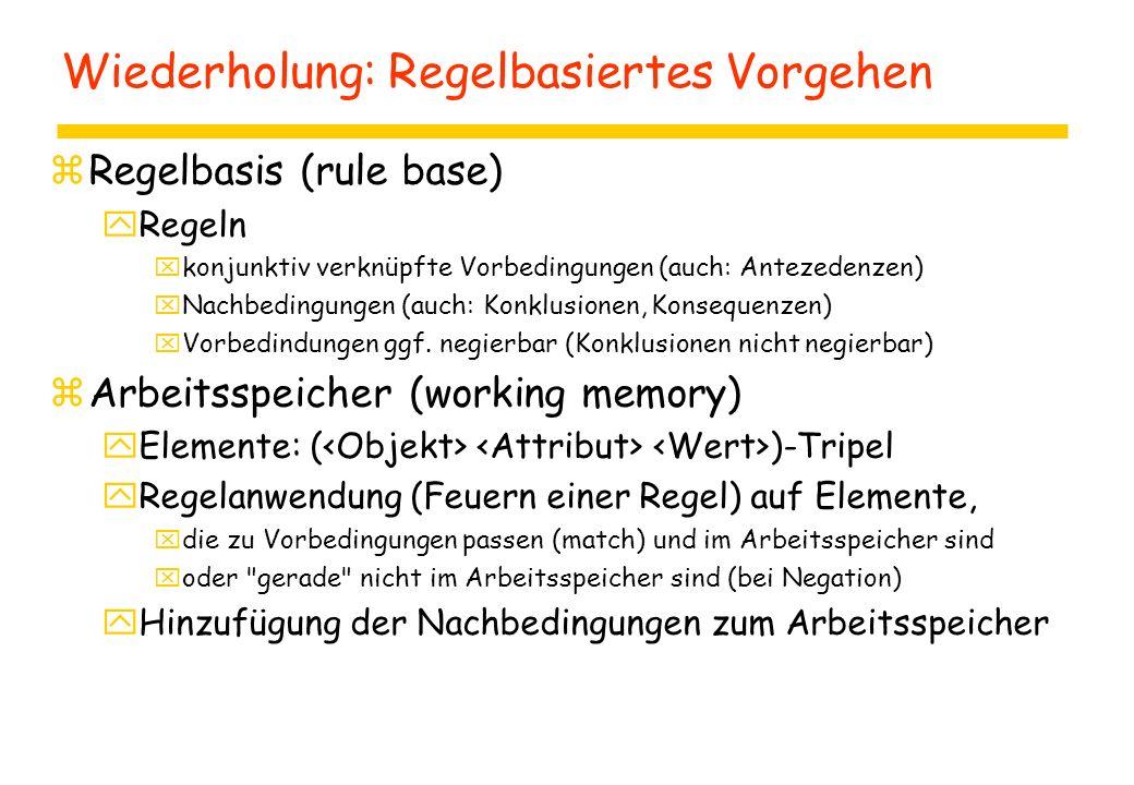 Wiederholung: Regelbasiertes Vorgehen zRegelbasis (rule base) yRegeln xkonjunktiv verknüpfte Vorbedingungen (auch: Antezedenzen) xNachbedingungen (auch: Konklusionen, Konsequenzen) xVorbedindungen ggf.