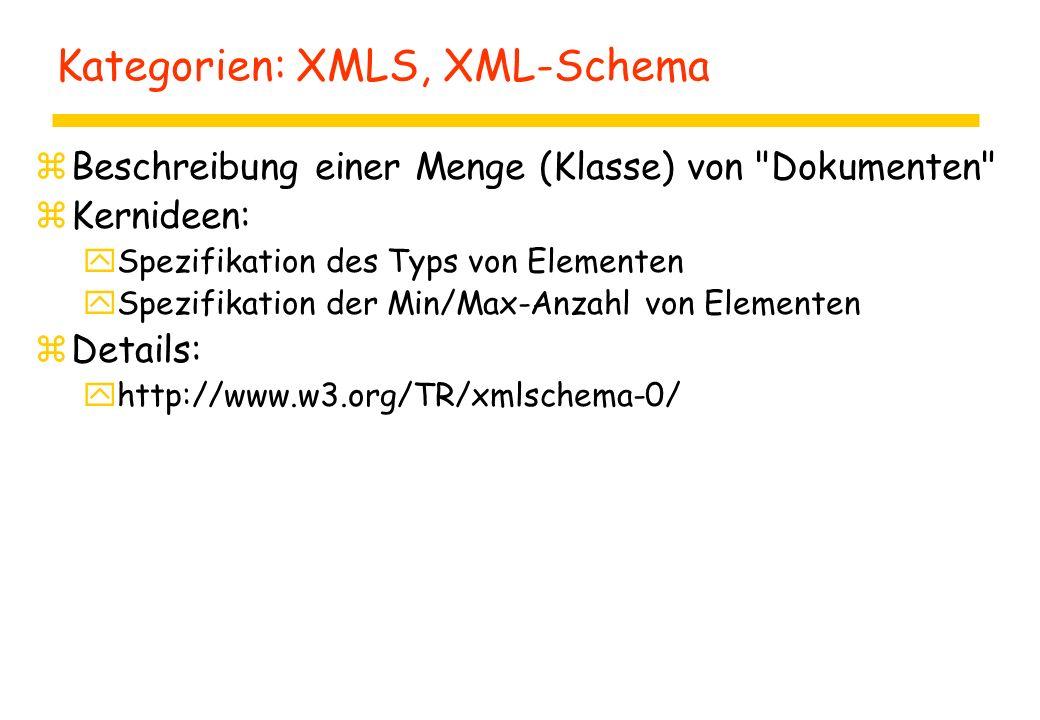 Kategorien: XMLS, XML-Schema zBeschreibung einer Menge (Klasse) von Dokumenten zKernideen: ySpezifikation des Typs von Elementen ySpezifikation der Min/Max-Anzahl von Elementen zDetails: yhttp://www.w3.org/TR/xmlschema-0/
