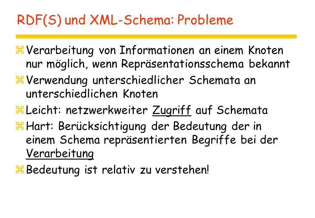 RDF(S) und XML-Schema: Probleme zVerarbeitung von Informationen an einem Knoten nur möglich, wenn Repräsentationsschema bekannt zVerwendung unterschiedlicher Schemata an unterschiedlichen Knoten zLeicht: netzwerkweiter Zugriff auf Schemata zHart: Berücksichtigung der Bedeutung der in einem Schema repräsentierten Begriffe bei der Verarbeitung zBedeutung ist relativ zu verstehen!