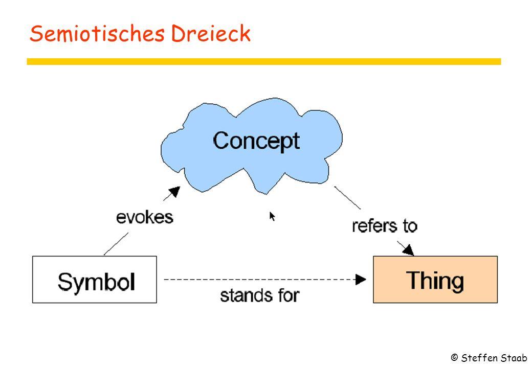 Semiotisches Dreieck © Steffen Staab