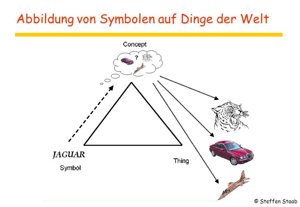 Abbildung von Symbolen auf Dinge der Welt © Steffen Staab